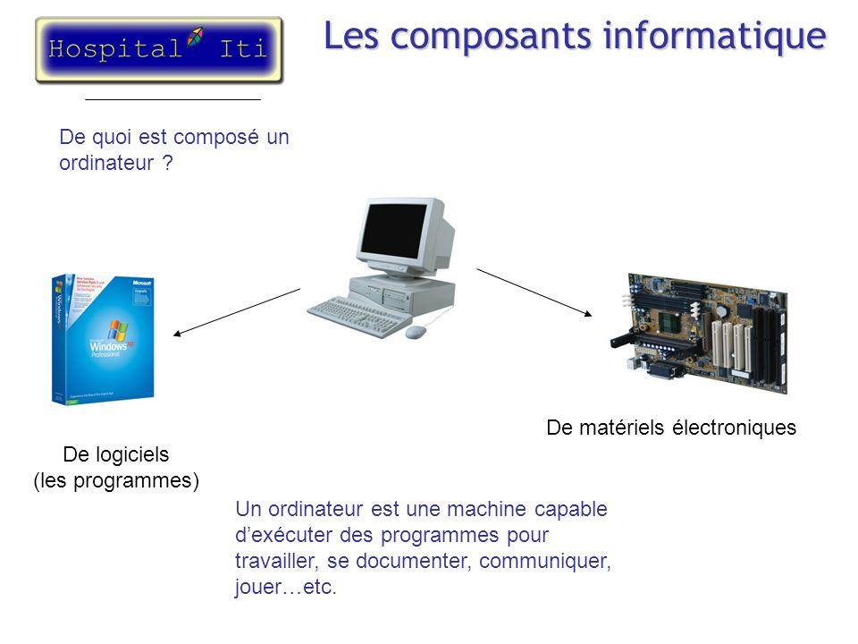 Les composants informatique De quoi est composé un ordinateur ? De matériels électroniques De logiciels (les programmes) Un ordinateur est une machine