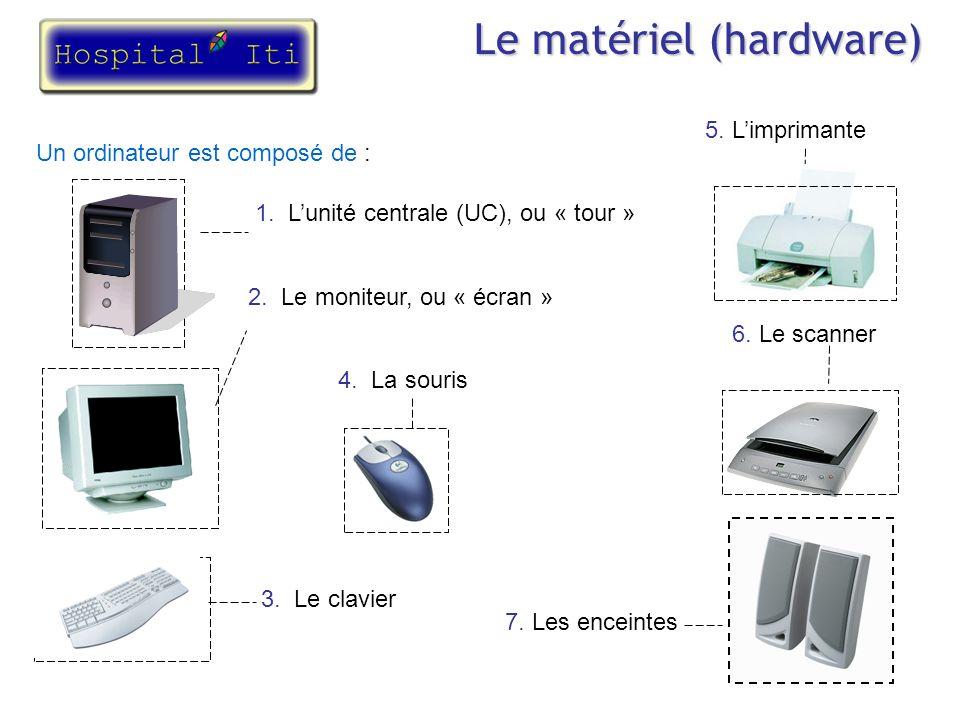 Le matériel (hardware) Un ordinateur est composé de : 1. Lunité centrale (UC), ou « tour » 2. Le moniteur, ou « écran » 3. Le clavier 4. La souris 7.