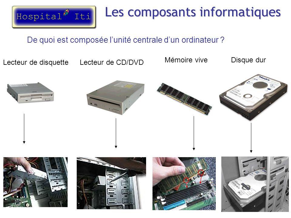 Les composants informatiques De quoi est composée lunité centrale dun ordinateur ? Lecteur de disquetteLecteur de CD/DVD Mémoire viveDisque dur