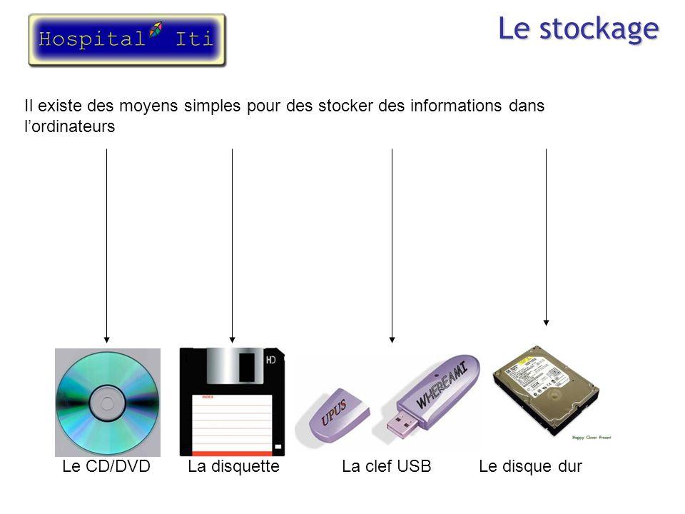 Le stockage Il existe des moyens simples pour des stocker des informations dans lordinateurs Le CD/DVDLa clef USBLa disquetteLe disque dur