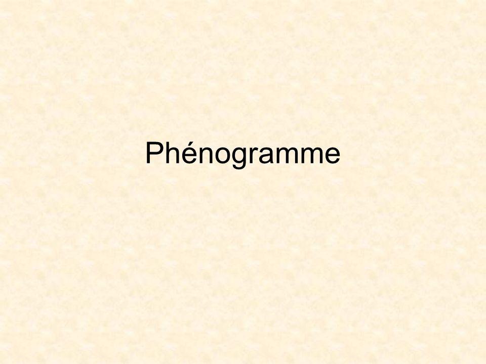 Phénogramme