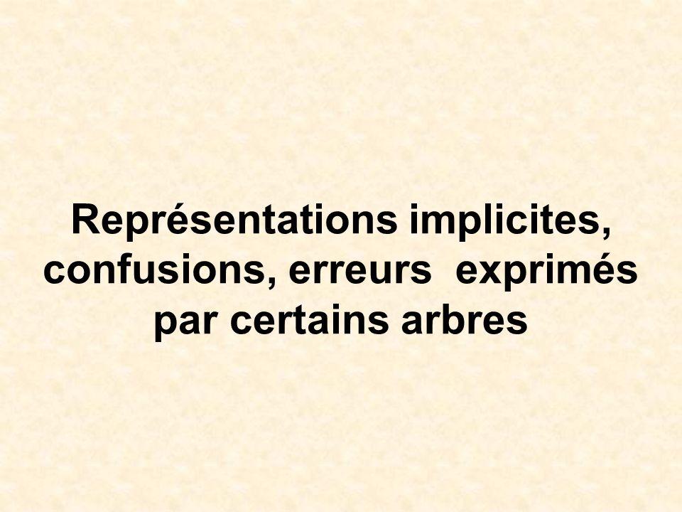 Représentations implicites, confusions, erreurs exprimés par certains arbres
