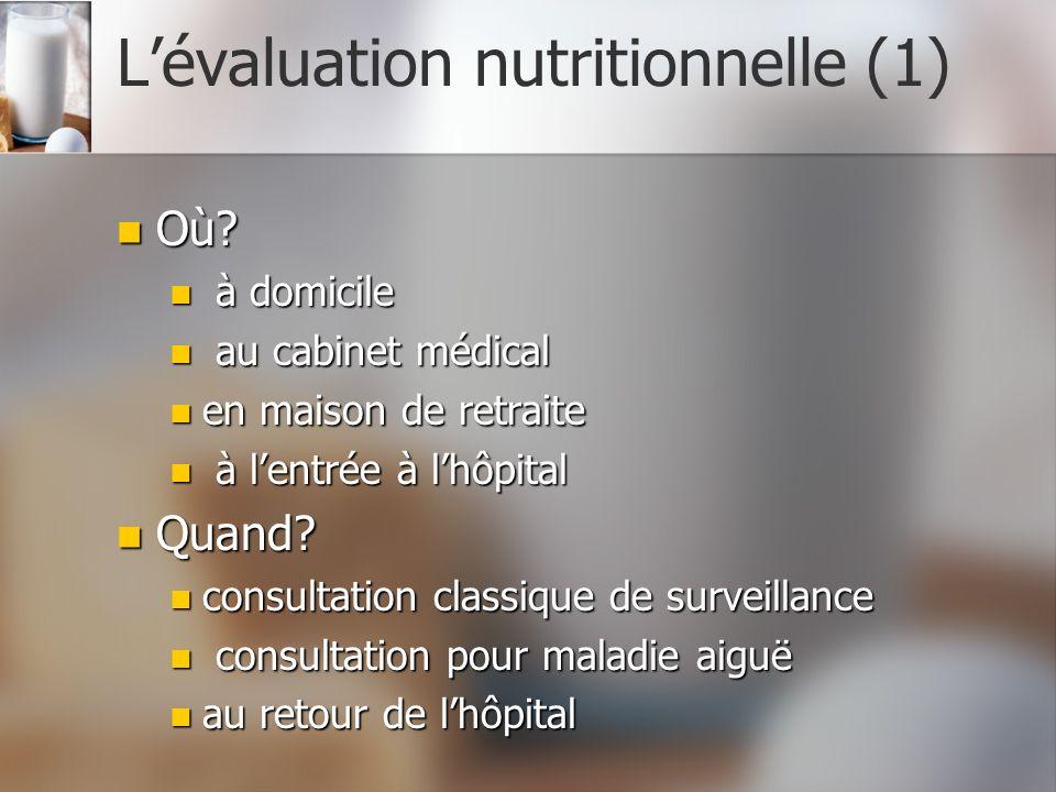 Lévaluation nutritionnelle (1) Où? Où? à domicile à domicile au cabinet médical au cabinet médical en maison de retraite en maison de retraite à lentr
