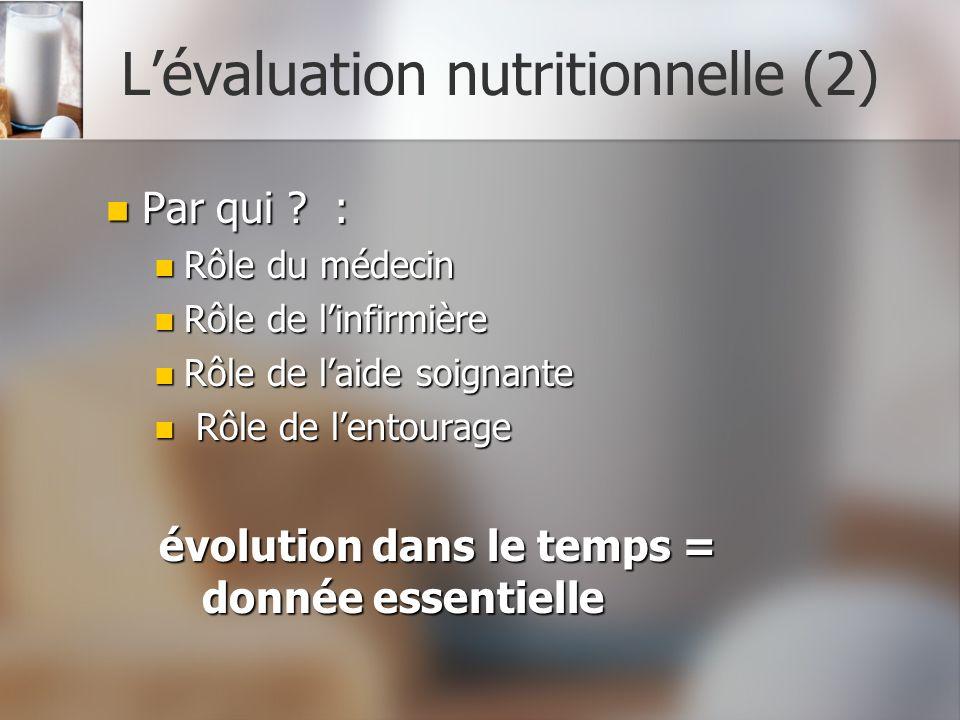Lévaluation nutritionnelle (2) Par qui ? : Par qui ? : Rôle du médecin Rôle du médecin Rôle de linfirmière Rôle de linfirmière Rôle de laide soignante