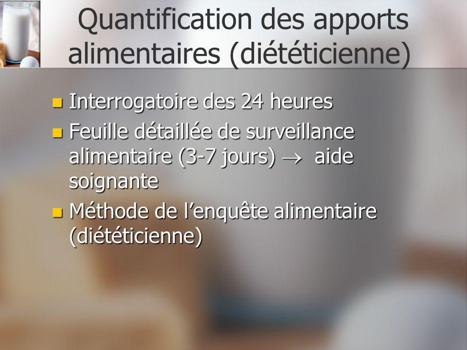Quantification des apports alimentaires (diététicienne) Interrogatoire des 24 heures Interrogatoire des 24 heures Feuille détaillée de surveillance al