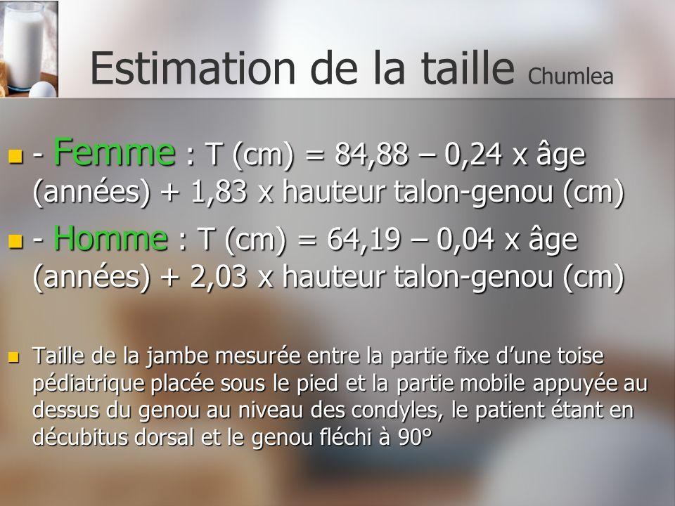 Estimation de la taille Chumlea - Femme : T (cm) = 84,88 – 0,24 x âge (années) + 1,83 x hauteur talon-genou (cm) - Femme : T (cm) = 84,88 – 0,24 x âge