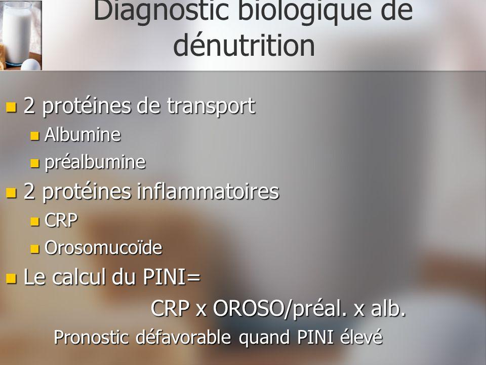 Diagnostic biologique de dénutrition 2 protéines de transport 2 protéines de transport Albumine Albumine préalbumine préalbumine 2 protéines inflammat
