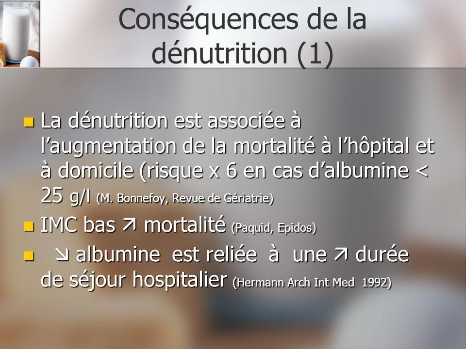 Conséquences de la dénutrition (1) La dénutrition est associée à laugmentation de la mortalité à lhôpital et à domicile (risque x 6 en cas dalbumine <