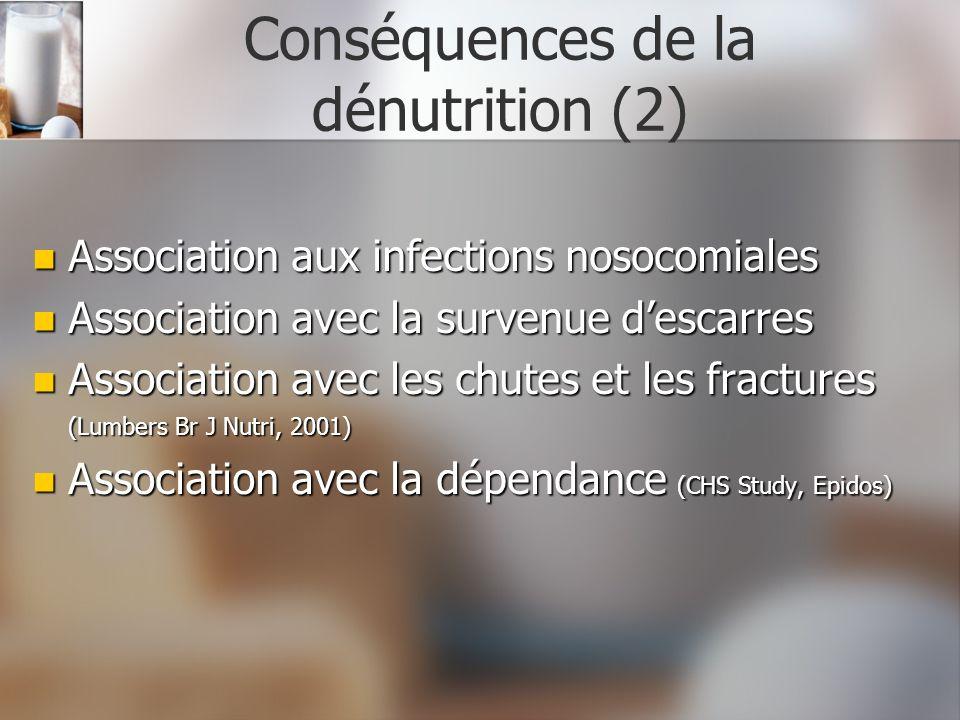 Conséquences de la dénutrition (2) Association aux infections nosocomiales Association aux infections nosocomiales Association avec la survenue descar