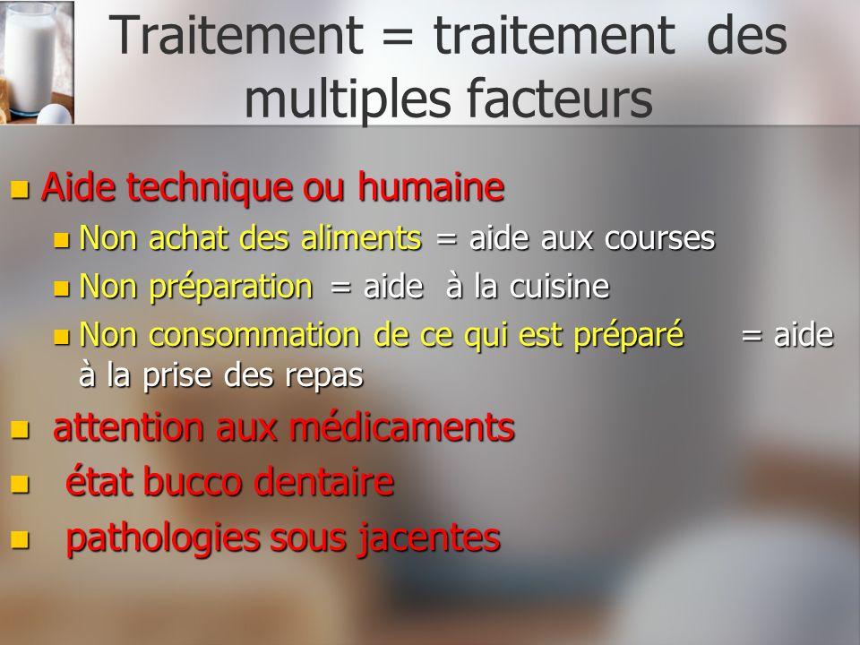 Traitement = traitement des multiples facteurs Aide technique ou humaine Aide technique ou humaine Non achat des aliments = aide aux courses Non achat