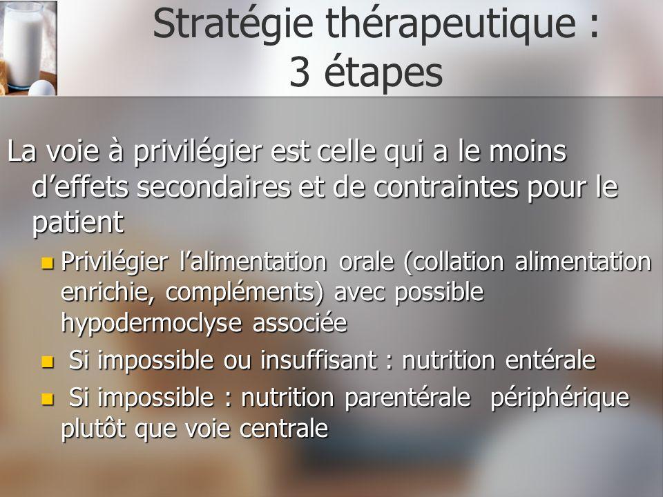 Stratégie thérapeutique : 3 étapes La voie à privilégier est celle qui a le moins deffets secondaires et de contraintes pour le patient Privilégier la