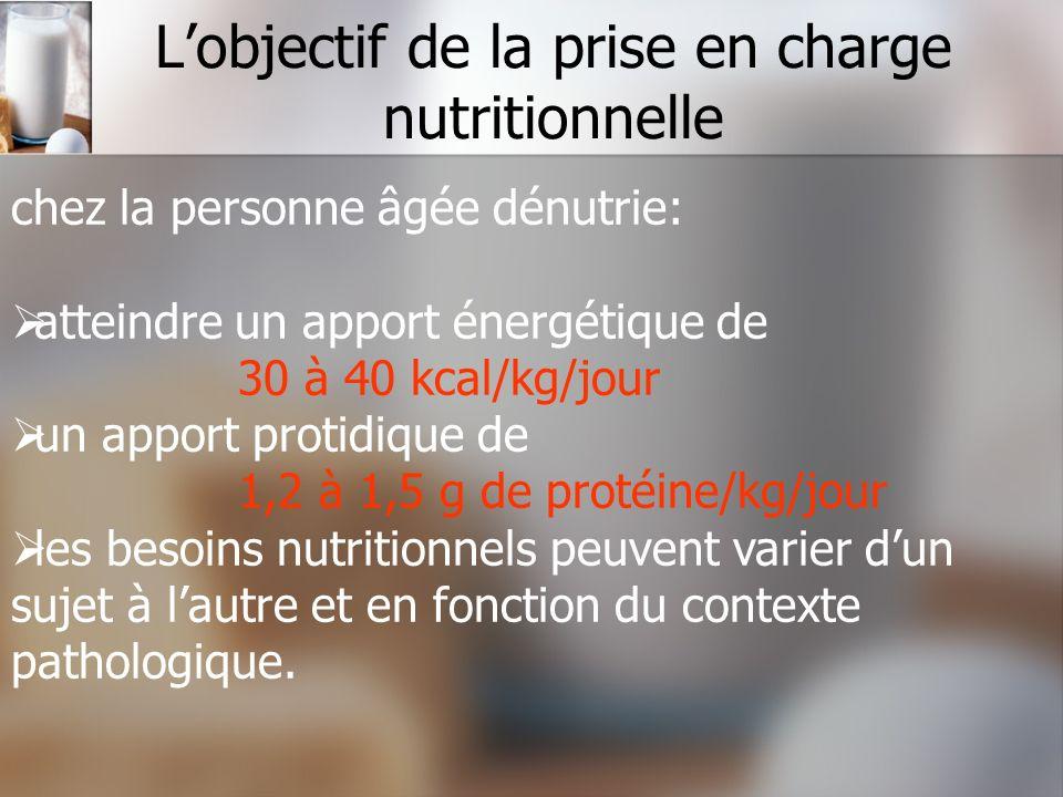 Lobjectif de la prise en charge nutritionnelle chez la personne âgée dénutrie: atteindre un apport énergétique de 30 à 40 kcal/kg/jour un apport proti