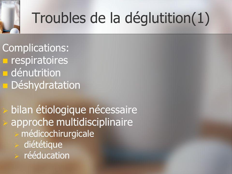 Troubles de la déglutition(1) Complications: respiratoires dénutrition Déshydratation bilan étiologique nécessaire approche multidisciplinaire médicoc