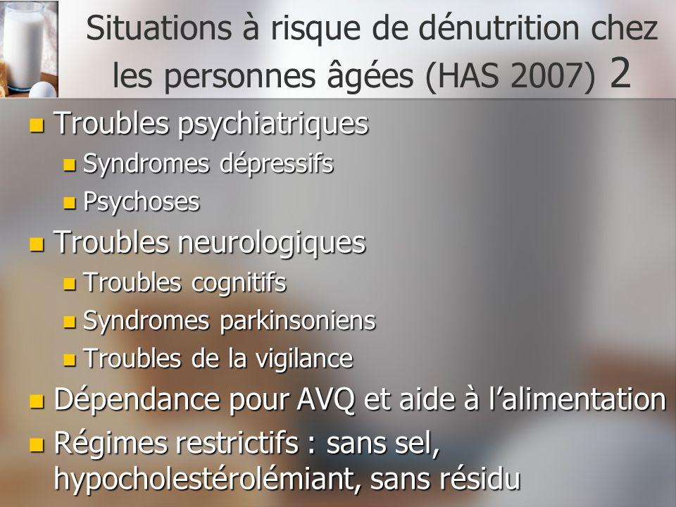 Situations à risque de dénutrition chez les personnes âgées (HAS 2007) 3 Traitements médicamenteux au long cours Traitements médicamenteux au long cours Polymédication 5 Polymédication 5 Corticoïdes, diurétiques, psychotropes Corticoïdes, diurétiques, psychotropes Médicaments anorexigènes entraînant sécheresse buccale, dysgueusie… Médicaments anorexigènes entraînant sécheresse buccale, dysgueusie… Toute affection aiguë ou décompensation dune pathologie chronique Toute affection aiguë ou décompensation dune pathologie chronique Infections, cancers, fractures, interventions chirurgicales, Parkinson, BPCO, cachexie cardiaque, escarres… Infections, cancers, fractures, interventions chirurgicales, Parkinson, BPCO, cachexie cardiaque, escarres…