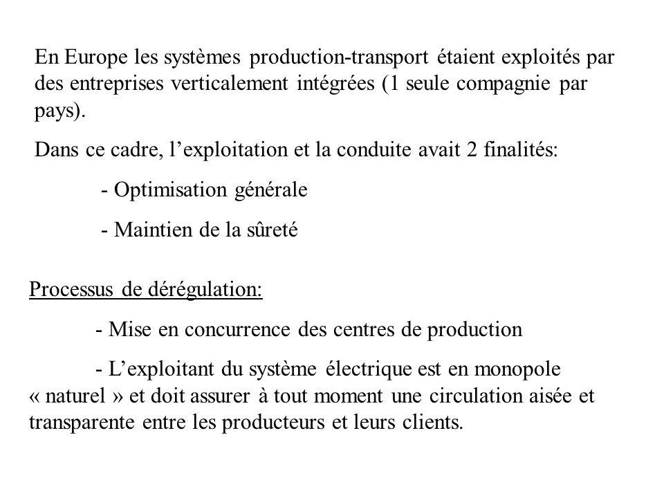 En Europe les systèmes production-transport étaient exploités par des entreprises verticalement intégrées (1 seule compagnie par pays). Dans ce cadre,