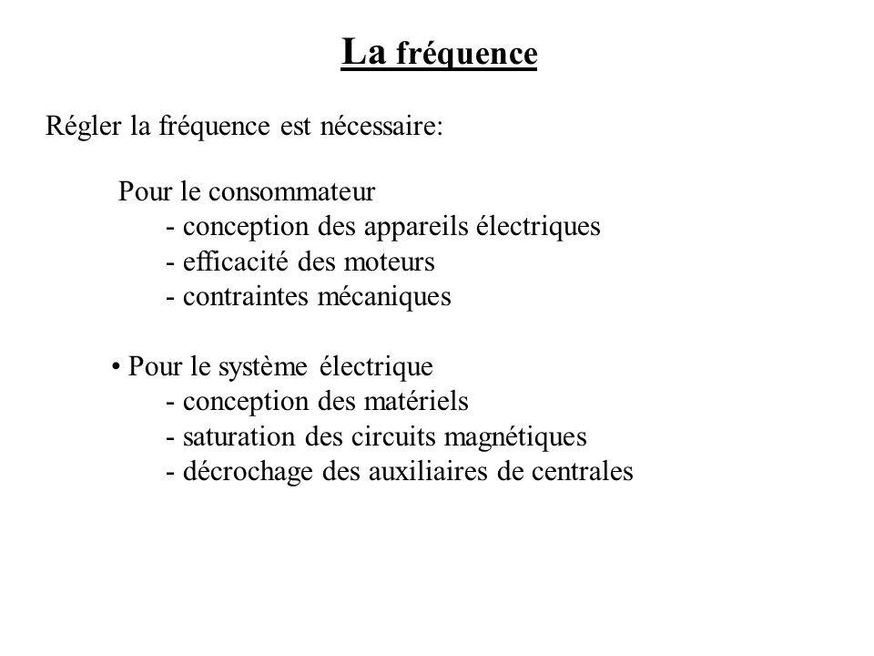 La fréquence Pour le consommateur - conception des appareils électriques - efficacité des moteurs - contraintes mécaniques Pour le système électrique