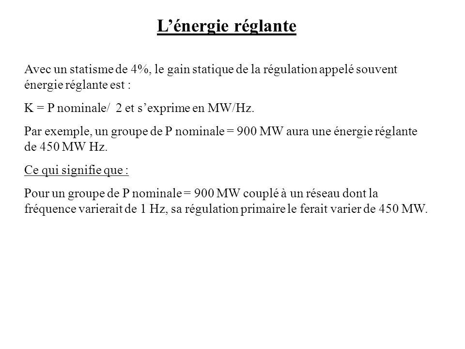 Avec un statisme de 4%, le gain statique de la régulation appelé souvent énergie réglante est : K = P nominale/ 2 et sexprime en MW/Hz. Par exemple, u
