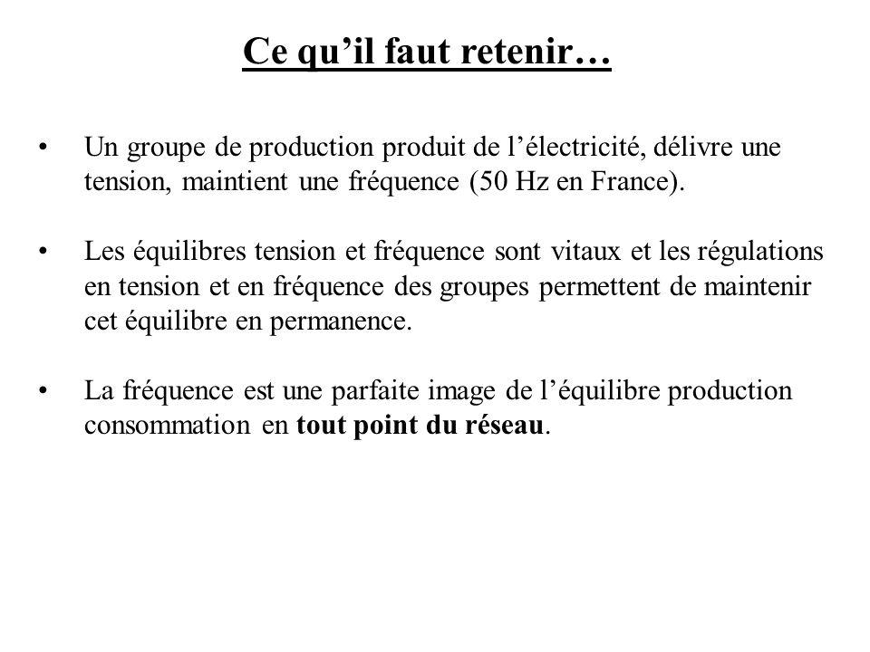 Un groupe de production produit de lélectricité, délivre une tension, maintient une fréquence (50 Hz en France). Les équilibres tension et fréquence s