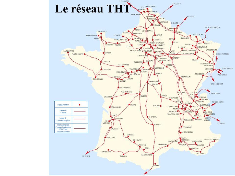 Le réseau THT