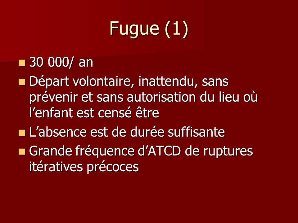 Fugue (1) 30 000/ an 30 000/ an Départ volontaire, inattendu, sans prévenir et sans autorisation du lieu où lenfant est censé être Départ volontaire,