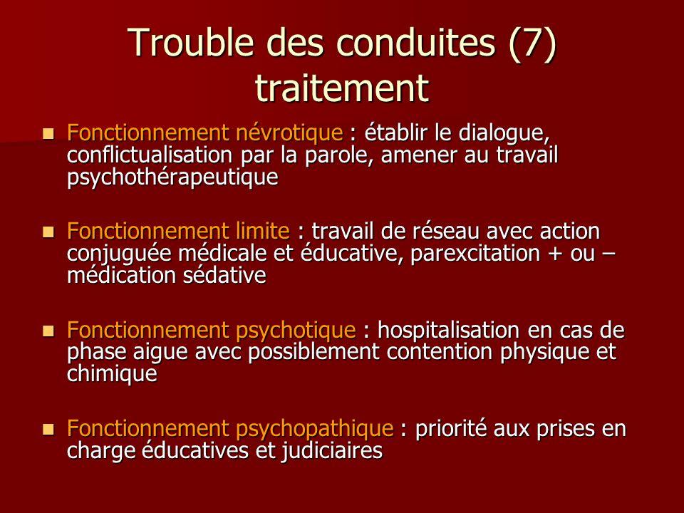 Trouble des conduites (7) traitement Fonctionnement névrotique : établir le dialogue, conflictualisation par la parole, amener au travail psychothérap