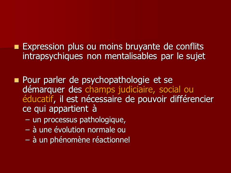 Expression plus ou moins bruyante de conflits intrapsychiques non mentalisables par le sujet Expression plus ou moins bruyante de conflits intrapsychi
