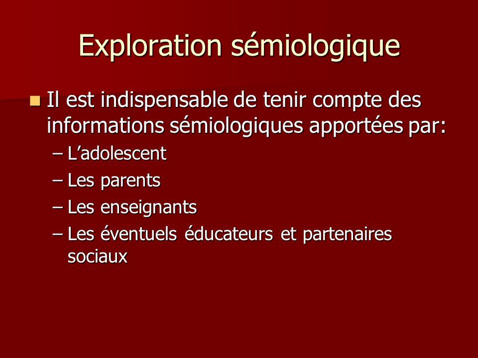 Exploration sémiologique Il est indispensable de tenir compte des informations sémiologiques apportées par: Il est indispensable de tenir compte des i