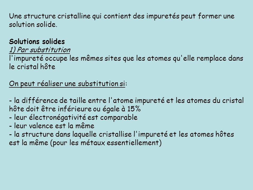 Une structure cristalline qui contient des impuretés peut former une solution solide. Solutions solides 1) Par substitution l'impureté occupe les même