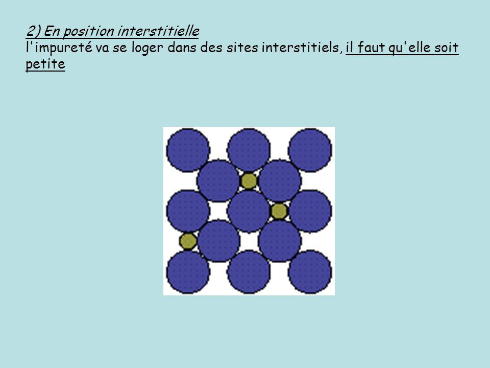 2) En position interstitielle l'impureté va se loger dans des sites interstitiels, il faut qu'elle soit petite
