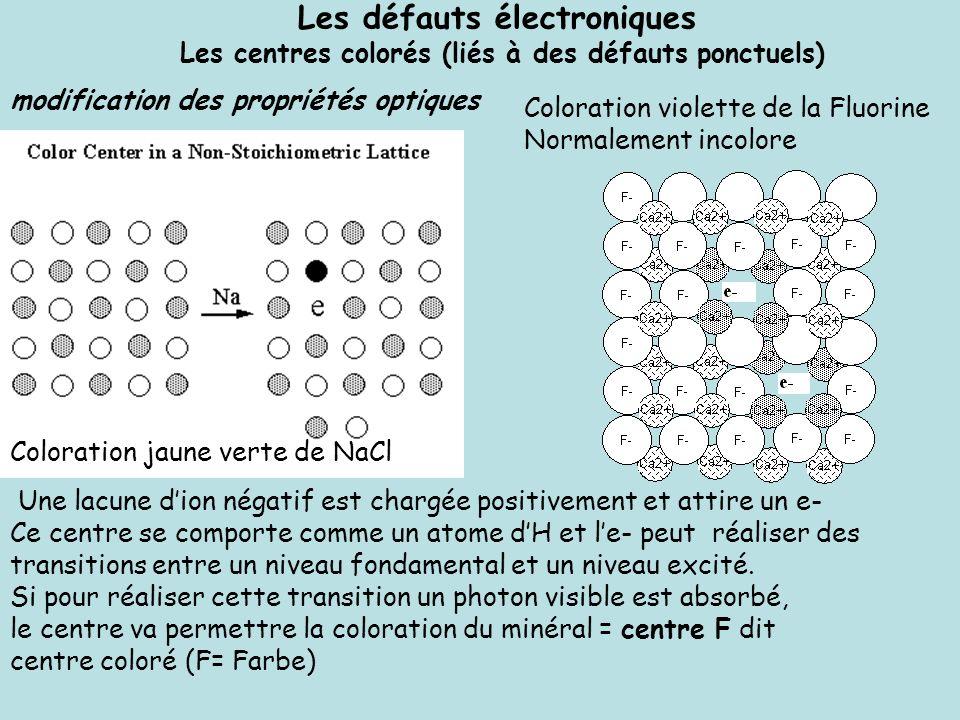 Coloration violette de la Fluorine Normalement incolore Coloration jaune verte de NaCl modification des propriétés optiques Les défauts électroniques