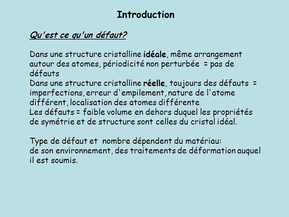 Introduction Qu'est ce qu'un défaut? Dans une structure cristalline idéale, même arrangement autour des atomes, périodicité non perturbée = pas de déf