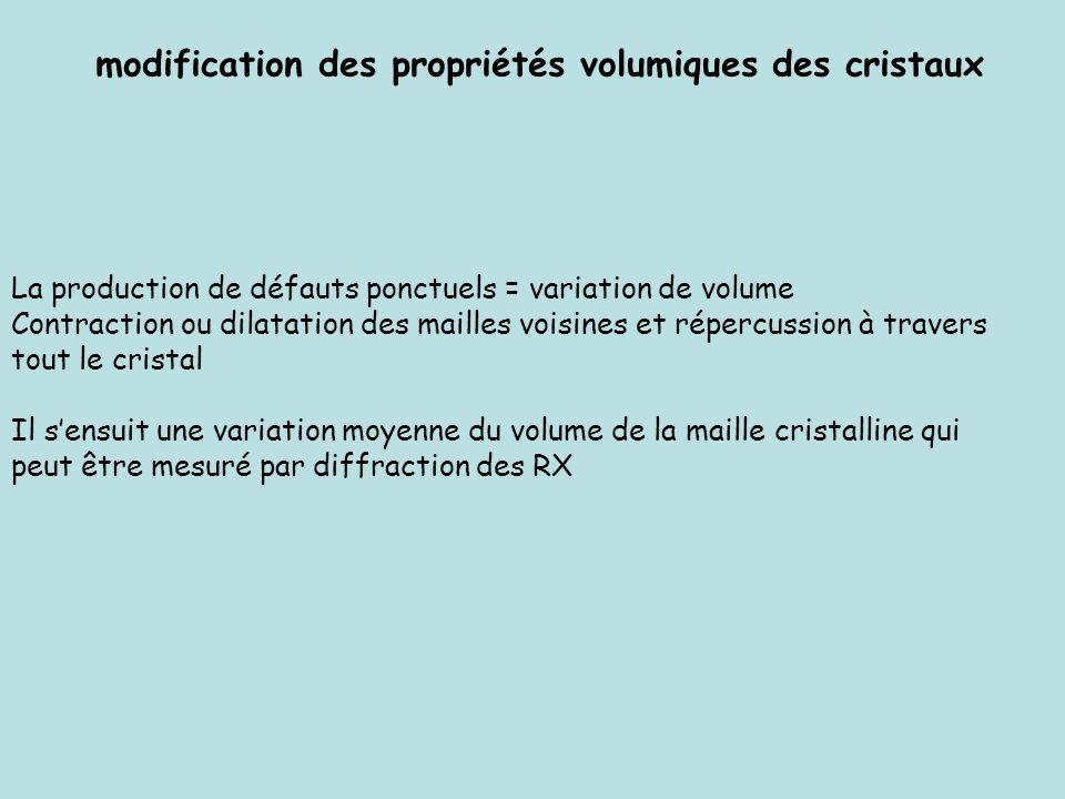 La production de défauts ponctuels = variation de volume Contraction ou dilatation des mailles voisines et répercussion à travers tout le cristal Il s