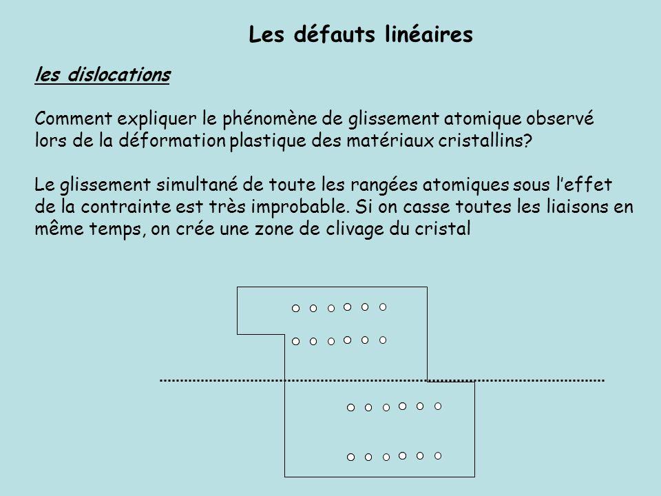 Les défauts linéaires les dislocations Comment expliquer le phénomène de glissement atomique observé lors de la déformation plastique des matériaux cr