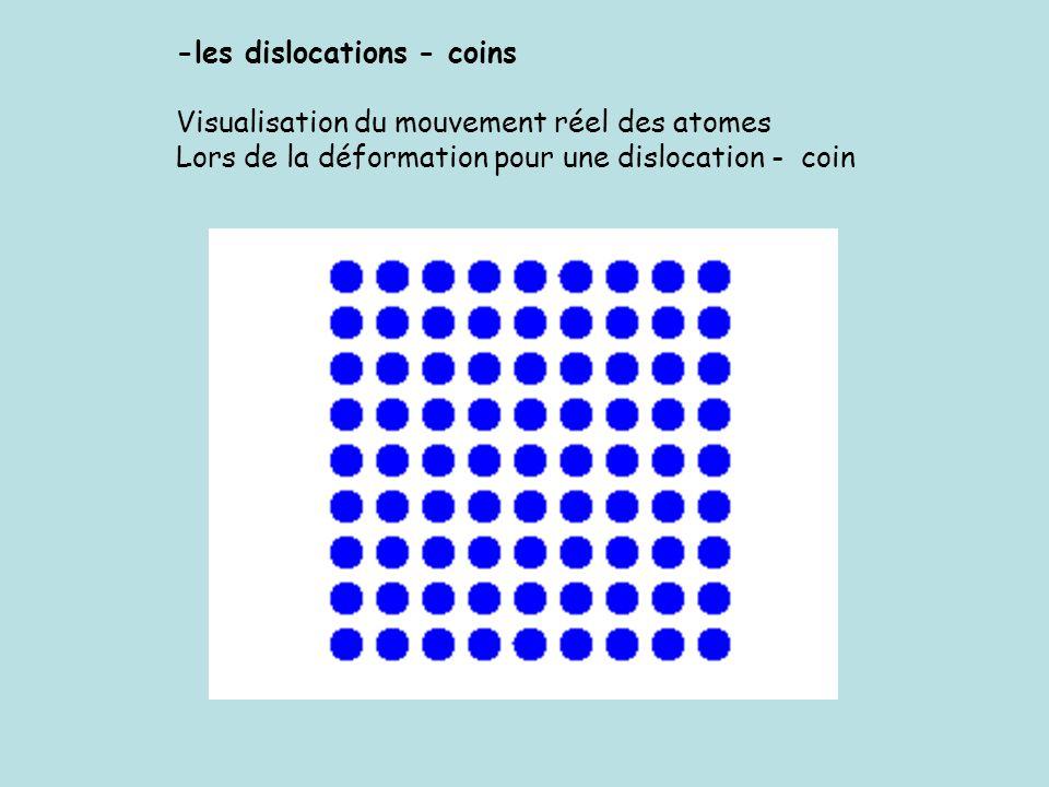-les dislocations - coins Visualisation du mouvement réel des atomes Lors de la déformation pour une dislocation - coin