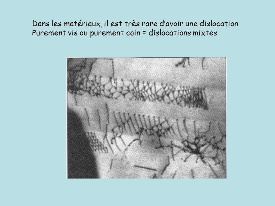 Dans les matériaux, il est très rare davoir une dislocation Purement vis ou purement coin = dislocations mixtes