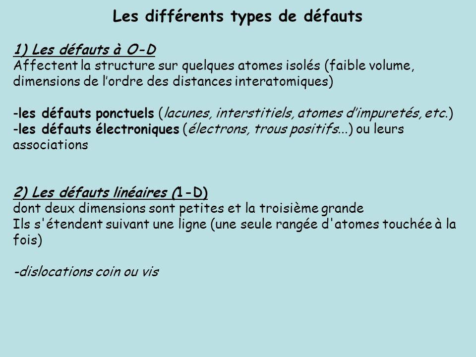 Les différents types de défauts 1) Les défauts à O-D Affectent la structure sur quelques atomes isolés (faible volume, dimensions de lordre des distan