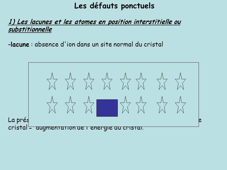 Les défauts ponctuels 1) Les lacunes et les atomes en position interstitielle ou substitionnelle -lacune : absence d'ion dans un site normal du crista