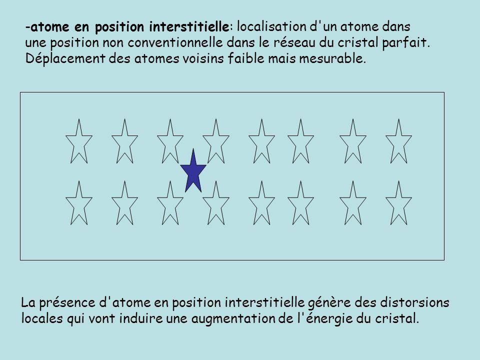 -atome en position interstitielle: localisation d'un atome dans une position non conventionnelle dans le réseau du cristal parfait. Déplacement des at