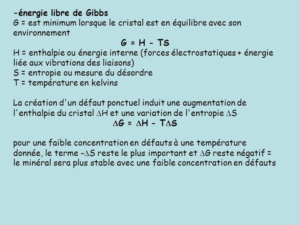 -énergie libre de Gibbs G = est minimum lorsque le cristal est en équilibre avec son environnement G = H - TS H = enthalpie ou énergie interne (forces