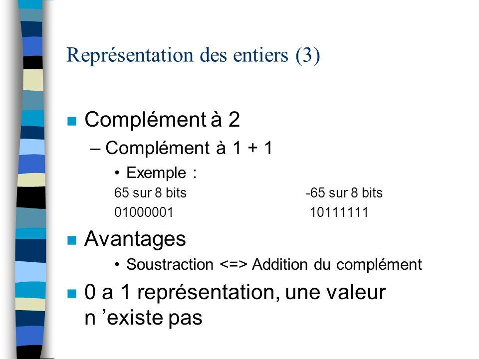 Représentation des entiers (3) n Complément à 2 –Complément à 1 + 1 Exemple : 65 sur 8 bits -65 sur 8 bits 01000001 10111111 n Avantages Soustraction