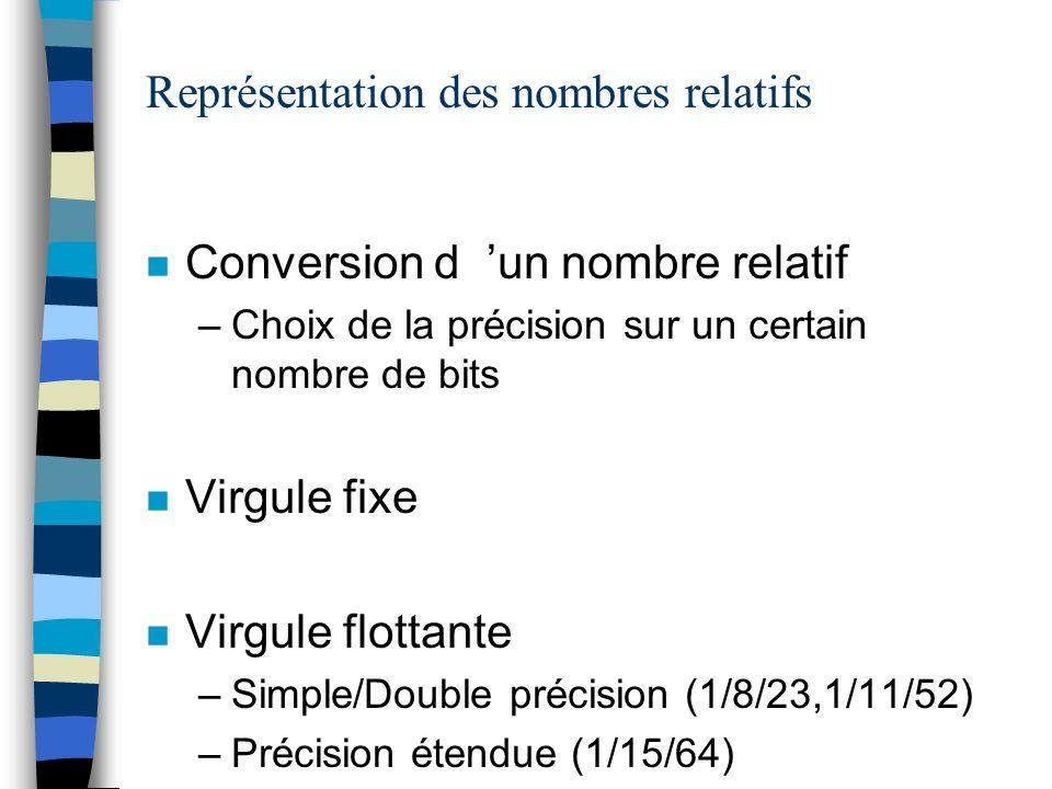 Représentation des nombres relatifs n Conversion d un nombre relatif –Choix de la précision sur un certain nombre de bits n Virgule fixe n Virgule flo