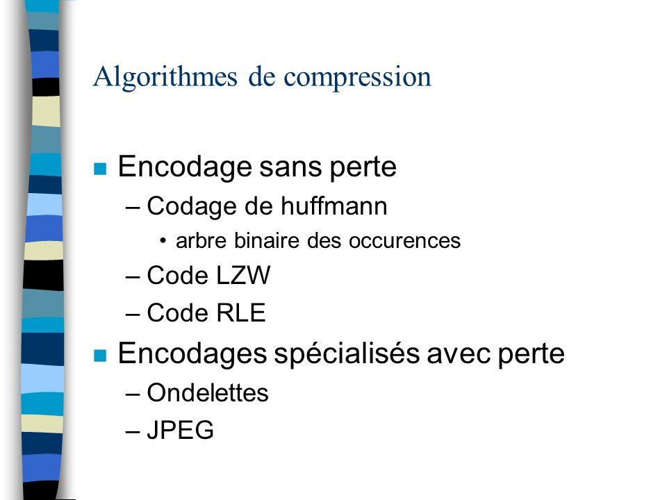 Algorithmes de compression n Encodage sans perte –Codage de huffmann arbre binaire des occurences –Code LZW –Code RLE n Encodages spécialisés avec per