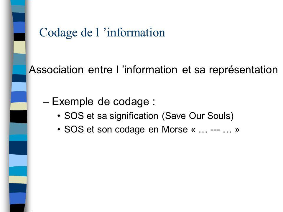 Codage de l information Association entre l information et sa représentation –Exemple de codage : SOS et sa signification (Save Our Souls) SOS et son