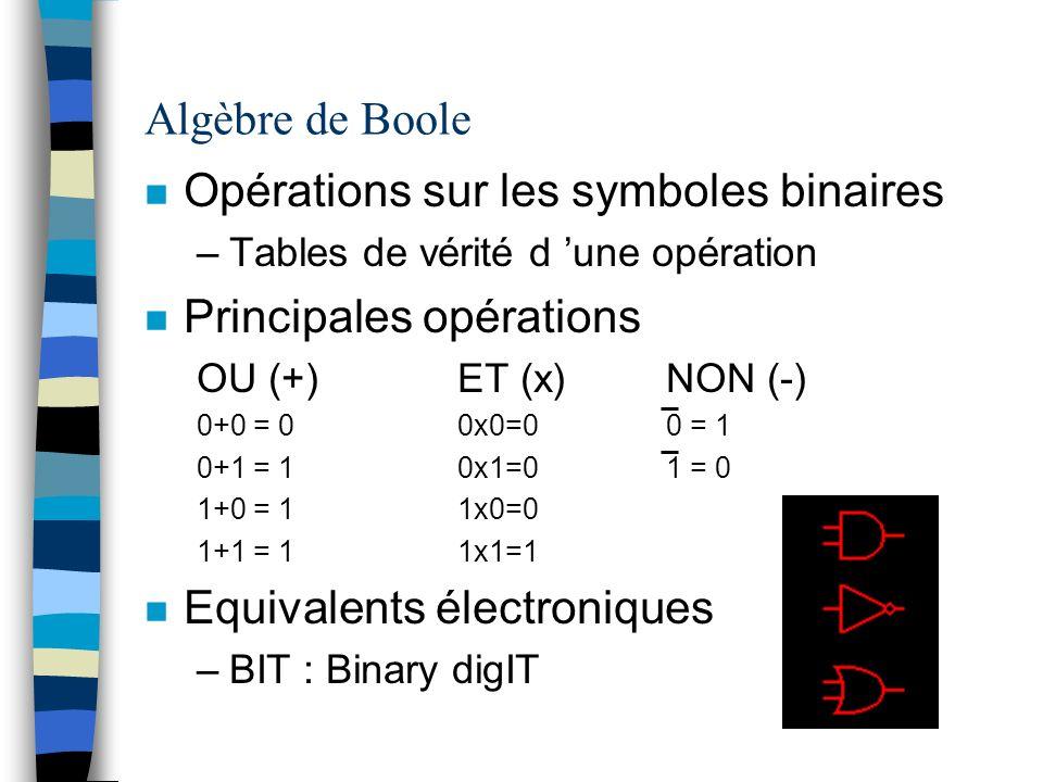 Algèbre de Boole n Opérations sur les symboles binaires –Tables de vérité d une opération n Principales opérations OU (+)ET (x)NON (-) 0+0 = 00x0=00 =