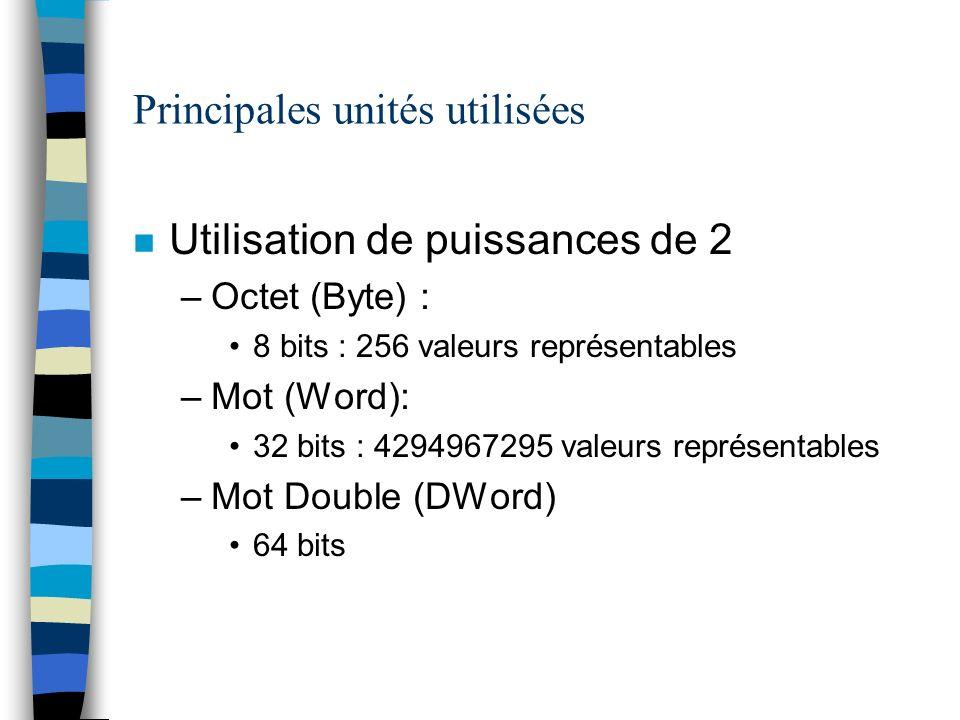 Principales unités utilisées n Utilisation de puissances de 2 –Octet (Byte) : 8 bits : 256 valeurs représentables –Mot (Word): 32 bits : 4294967295 va
