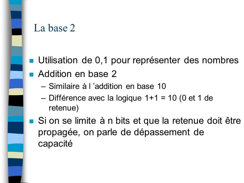 La base 2 n Utilisation de 0,1 pour représenter des nombres n Addition en base 2 –Similaire à l addition en base 10 –Différence avec la logique 1+1 =