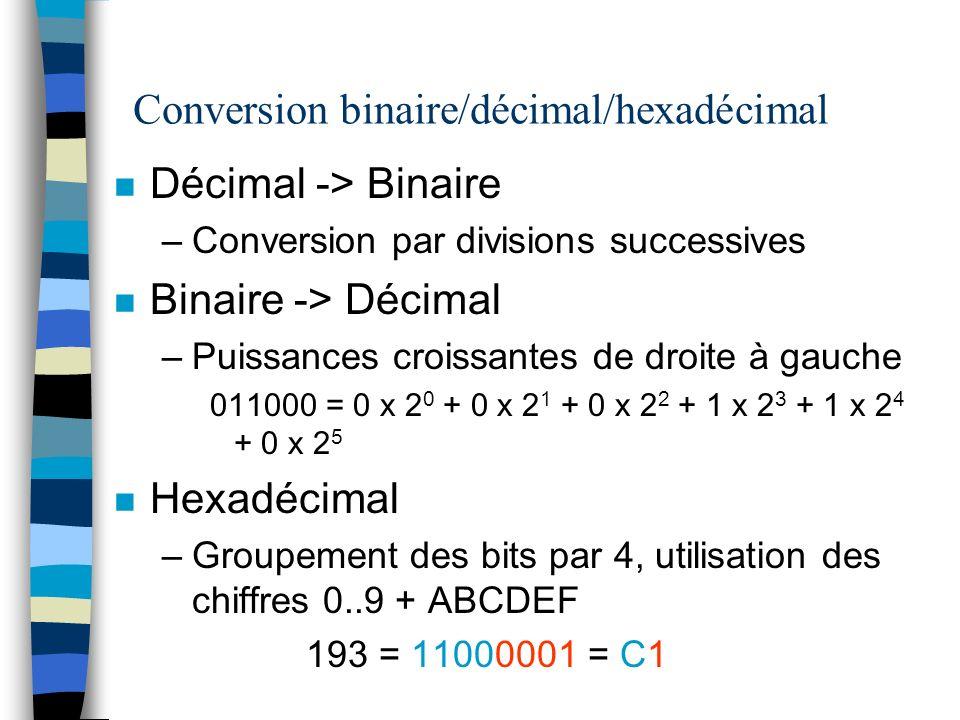 Conversion binaire/décimal/hexadécimal n Décimal -> Binaire –Conversion par divisions successives n Binaire -> Décimal –Puissances croissantes de droi