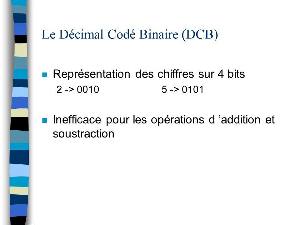Le Décimal Codé Binaire (DCB) n Représentation des chiffres sur 4 bits 2 -> 00105 -> 0101 n Inefficace pour les opérations d addition et soustraction