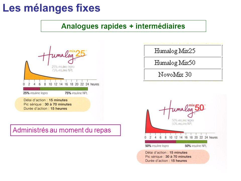 Les mélanges fixes Analogues rapides + intermédiaires Administrés au moment du repas