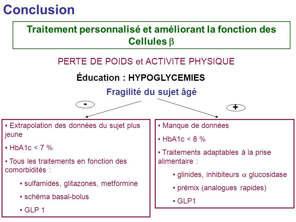 Conclusion Traitement personnalisé et améliorant la fonction des Cellules PERTE DE POIDS et ACTIVITE PHYSIQUE Fragilité du sujet âgé Extrapolation des